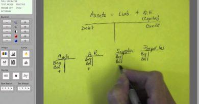 Determining Debit & Credit Side of T Accounts 4