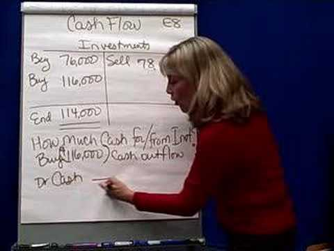 Cash Flow 3 Investing Activites-Investments 7