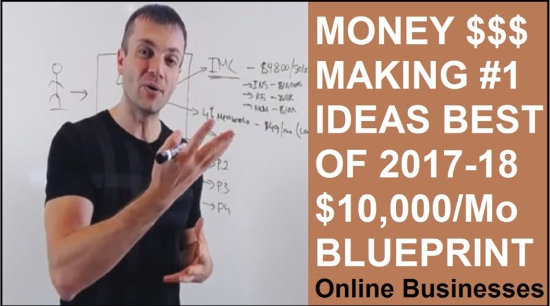 Money making ideas that work 2017 for beginners $10,000 a month blueprint 1