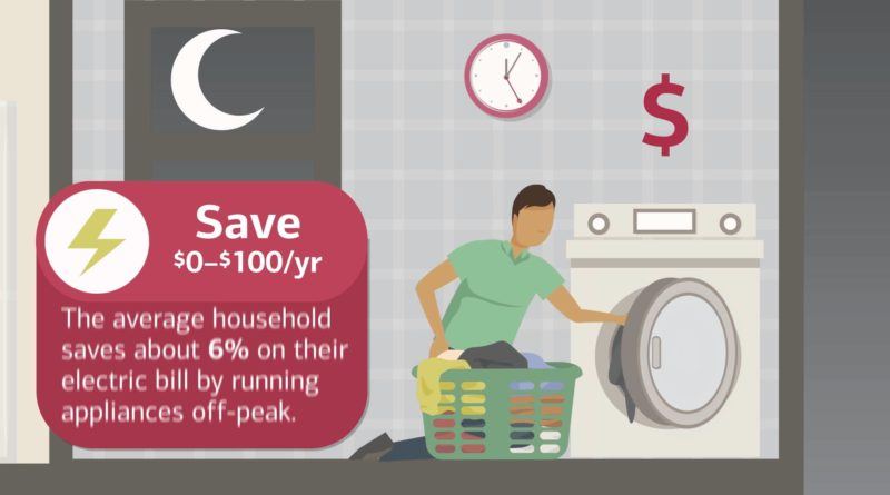 How to Save Money Every Day 1