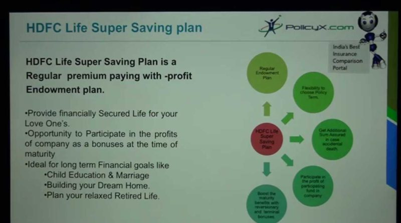 HDFC Super Saving Plan | PolicyX | Best Retirement Plan in India 1