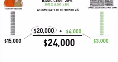 How to save for your child's education - RESP 101 2