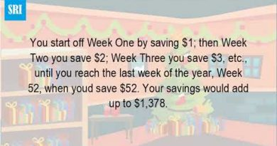 How Much Money Do You Save With The 52 Week Challenge? 3
