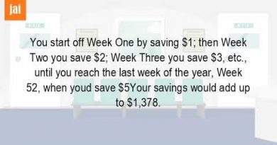 How Much Money Do You Save With The 52 Week Challenge 3