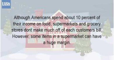 Do Supermarkets Make Money? 2