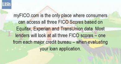 What Is My Transunion Credit Score? 2