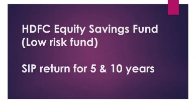 HDFC Equity Savings Fund | SIP Return for 5 & 10 Years | Best Mutual Funds India 2