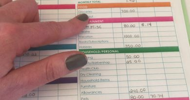 Day 4: January Budgeting and Setting Financial Goals 2