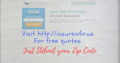 Concerning car insurance, why would your credit score effect your premium? 4