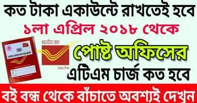 Post Office Minimum Balance Compulsory | PO ATM Charges Rules | PO New Facilities 1st April 2018 2