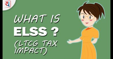What is ELSS - Updated with LTCG Tax Impact   Equity Linked Saving Scheme   Tax Saving Funds India 2