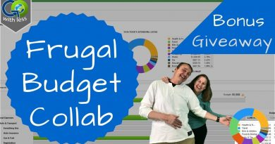 Top 7 Expenses in Our Monthly Budget - Collab + Giveaway! 4