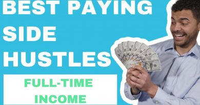 10 Best Side Hustle Ideas for 2019 [That Pay the Best] Working & New! 3