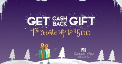 Get a Cash-back Gift When You Get A Personal Loan From Community First In Oshkosh 3