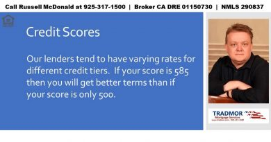 Local mortgage for bad credit score Northern California 3