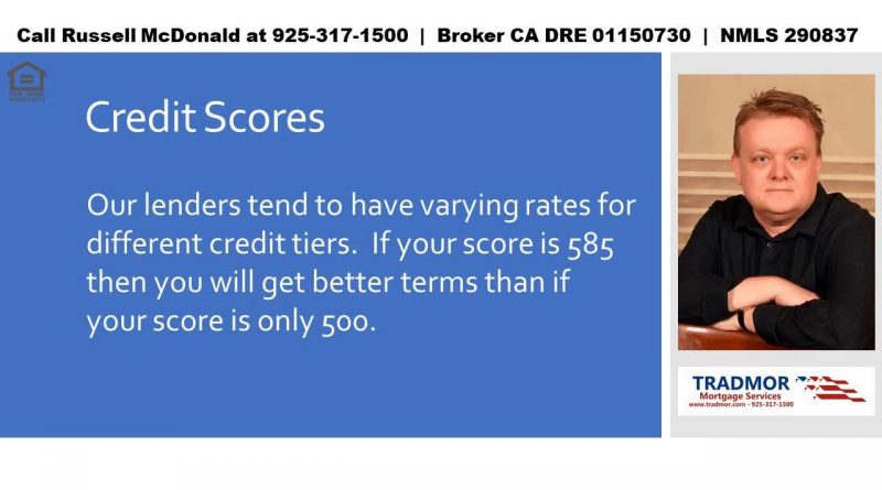 Local mortgage for bad credit score Northern California 1