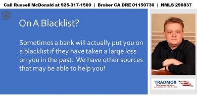 Local mortgage for bad credit score East Bay CA 3