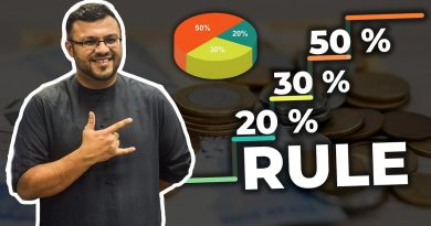 50/30/20 Rule For Personal Finance | How Much Should You Save For Retirement? | Dr. Sanjay Tolani 3