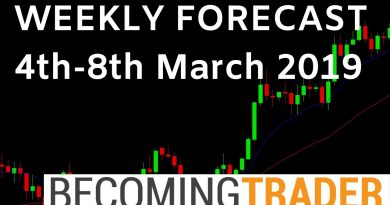 Weekly Forex Forecast 4th - 8th March 2019 2