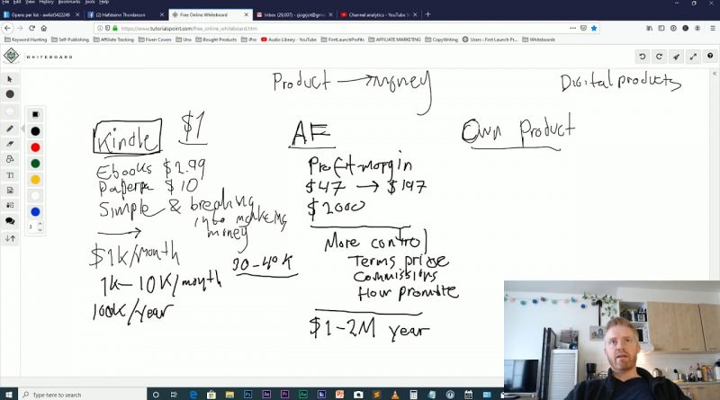 Multiple income streams ideas - How Internet Marketers Make Money 1