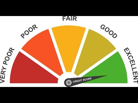 Build Your Credit Score Fast and Quick 9