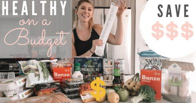 Eating Healthy On A Budget | Tips To Save You Money