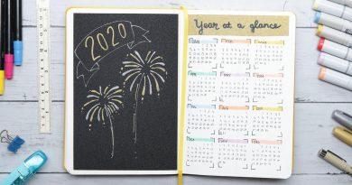 Plan With Me: Beginners Guide To Bullet Journaling For The New Year 2