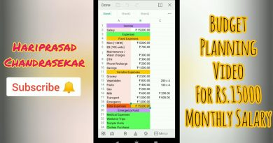 Budget Planning Video for Rs.15000 monthly Salary 4