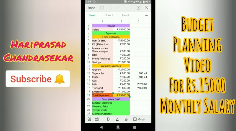 Budget Planning Video for Rs.15000 monthly Salary 1